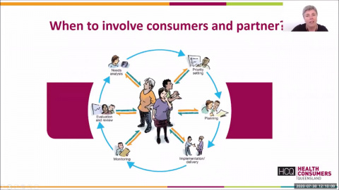 Best practice approach to consumer partnerships
