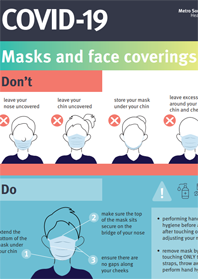 COVID-19 Face Mask Coverings