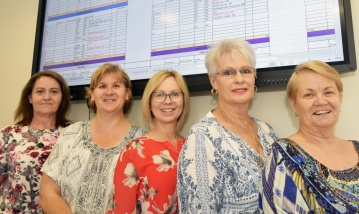 Electronic dashboard in central staffing